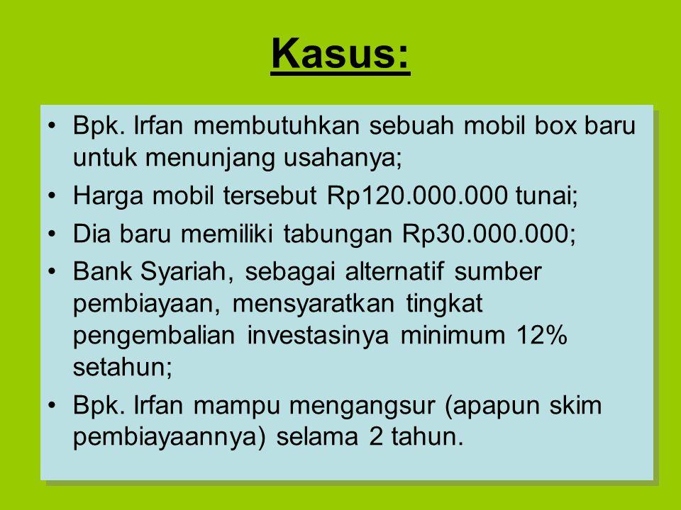 Kasus: Bpk. Irfan membutuhkan sebuah mobil box baru untuk menunjang usahanya; Harga mobil tersebut Rp120.000.000 tunai;
