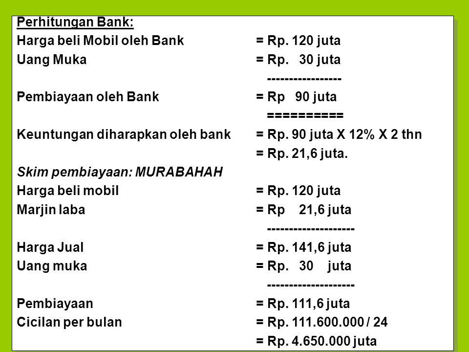 Perhitungan Bank: Harga beli Mobil oleh Bank = Rp. 120 juta. Uang Muka = Rp. 30 juta. -----------------
