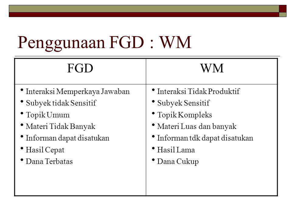 Penggunaan FGD : WM FGD WM Interaksi Memperkaya Jawaban