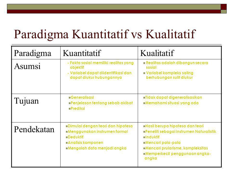 Paradigma Kuantitatif vs Kualitatif