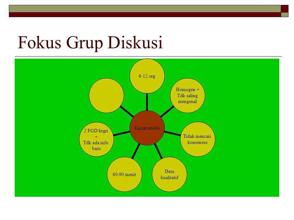 Fokus Grup Diskusi