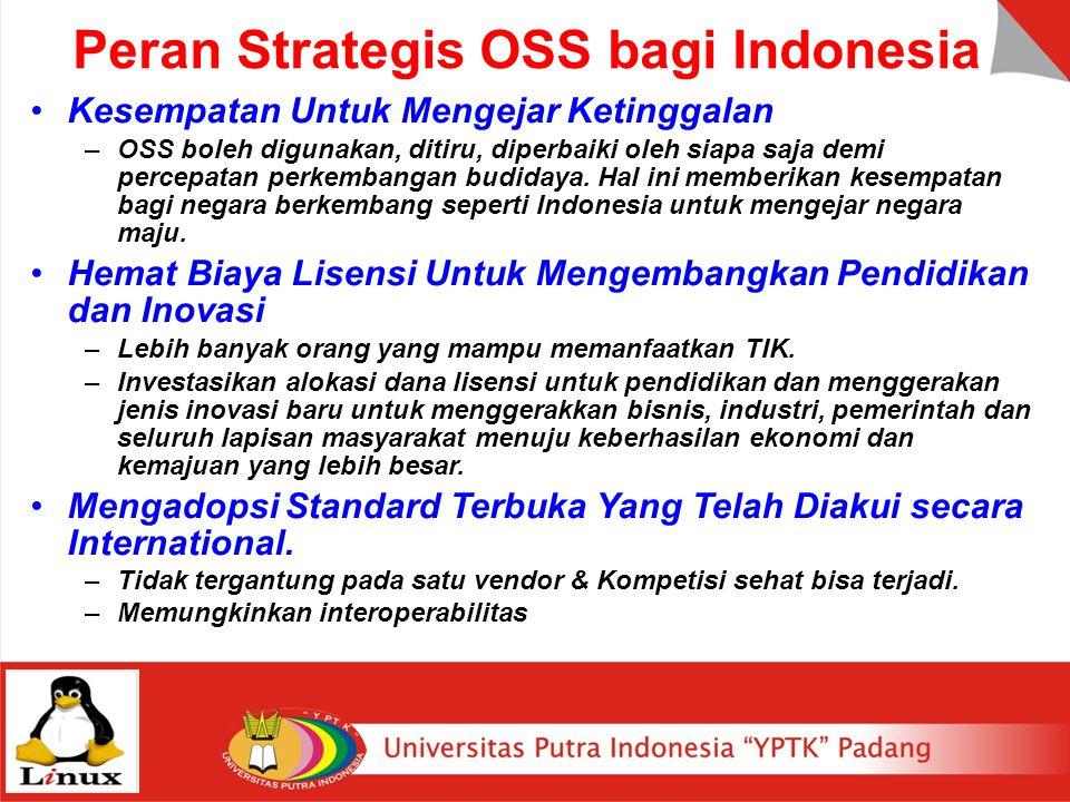 Peran Strategis OSS bagi Indonesia