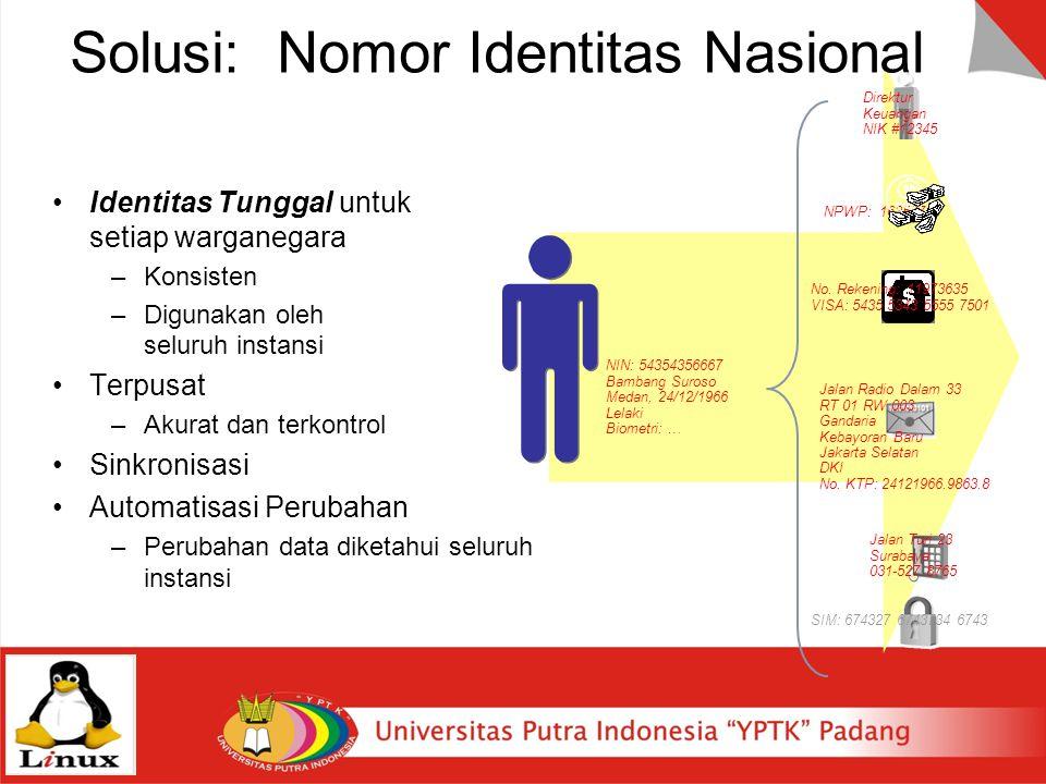 Solusi: Nomor Identitas Nasional