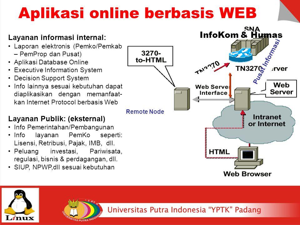 Aplikasi online berbasis WEB