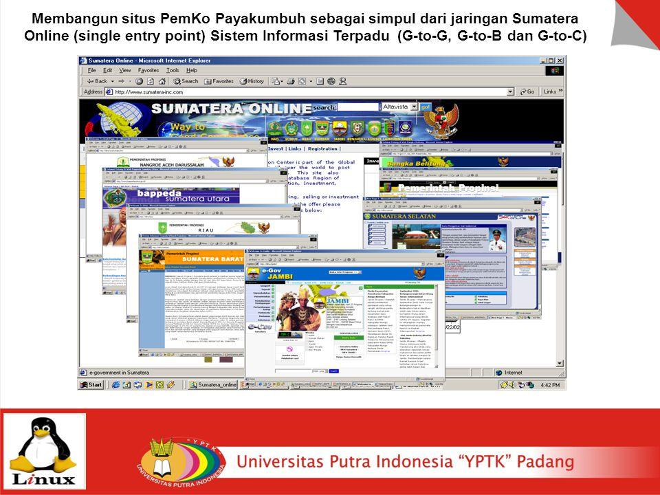 Membangun situs PemKo Payakumbuh sebagai simpul dari jaringan Sumatera Online (single entry point) Sistem Informasi Terpadu (G-to-G, G-to-B dan G-to-C)