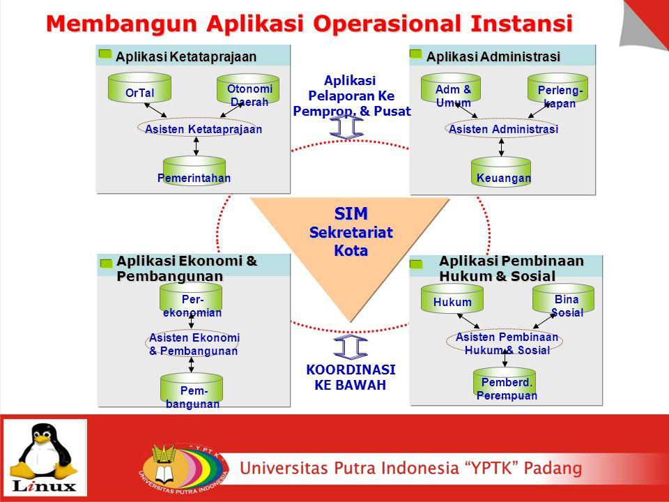 Membangun Aplikasi Operasional Instansi