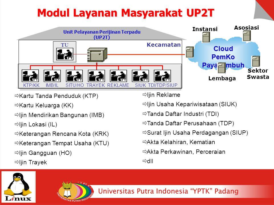 Modul Layanan Masyarakat UP2T