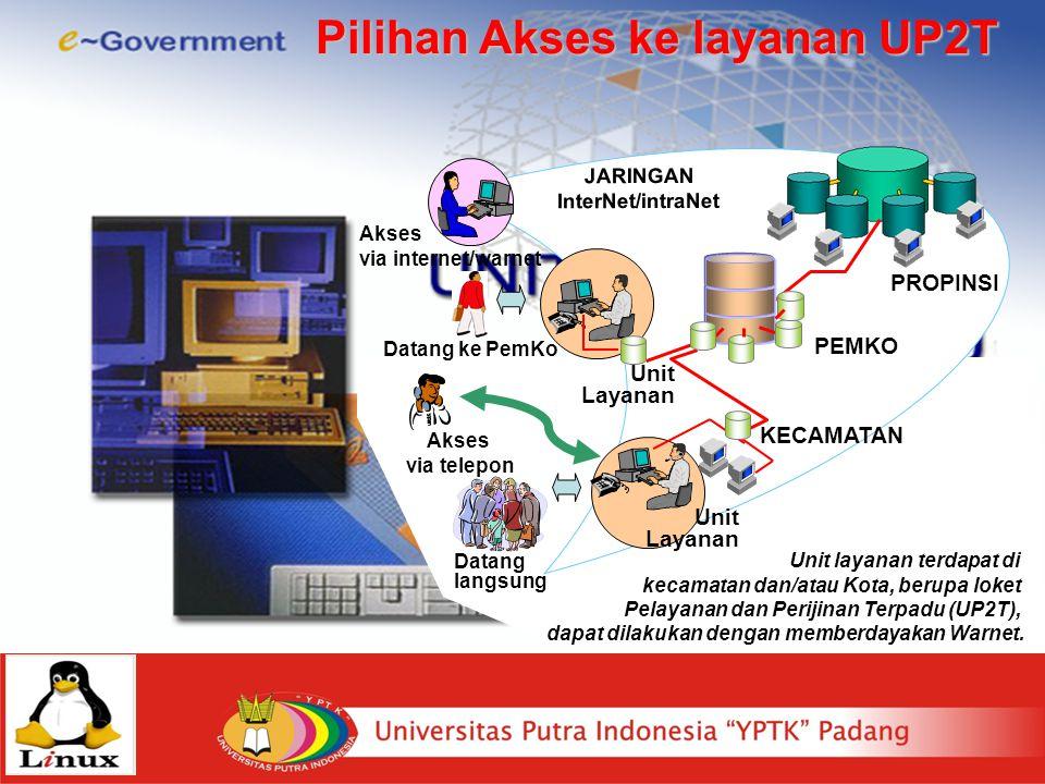 Pilihan Akses ke layanan UP2T