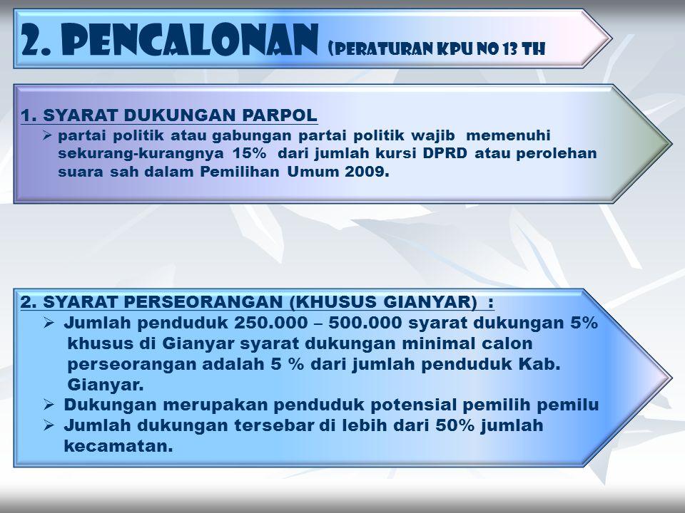 2. PENCALONAN (peraturan KPU no 13 th 2010)