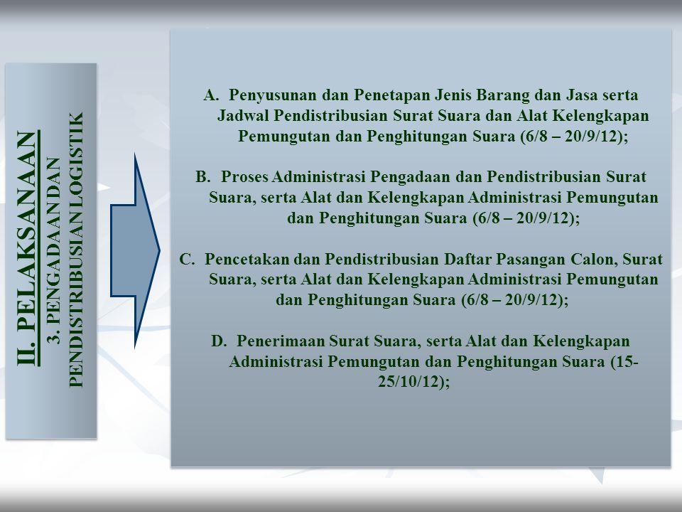 3. PENGADAAN DAN PENDISTRIBUSIAN LOGISTIK