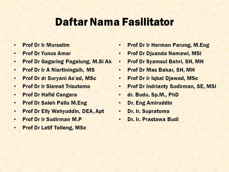 Daftar Nama Fasilitator