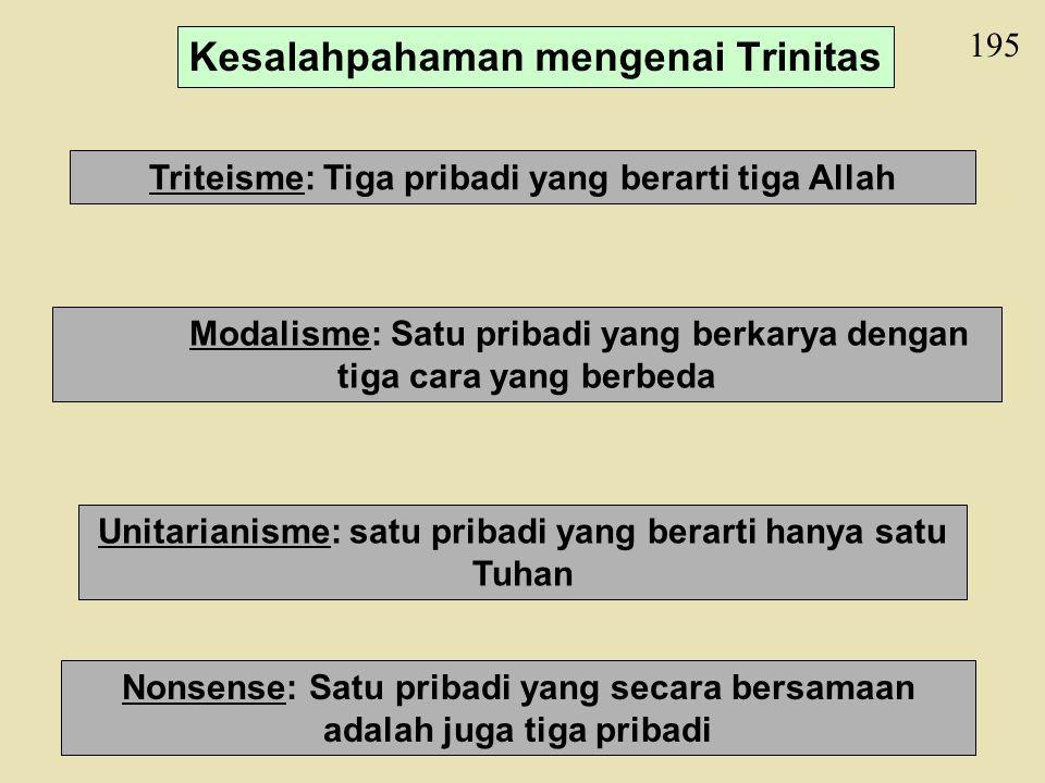 Kesalahpahaman mengenai Trinitas