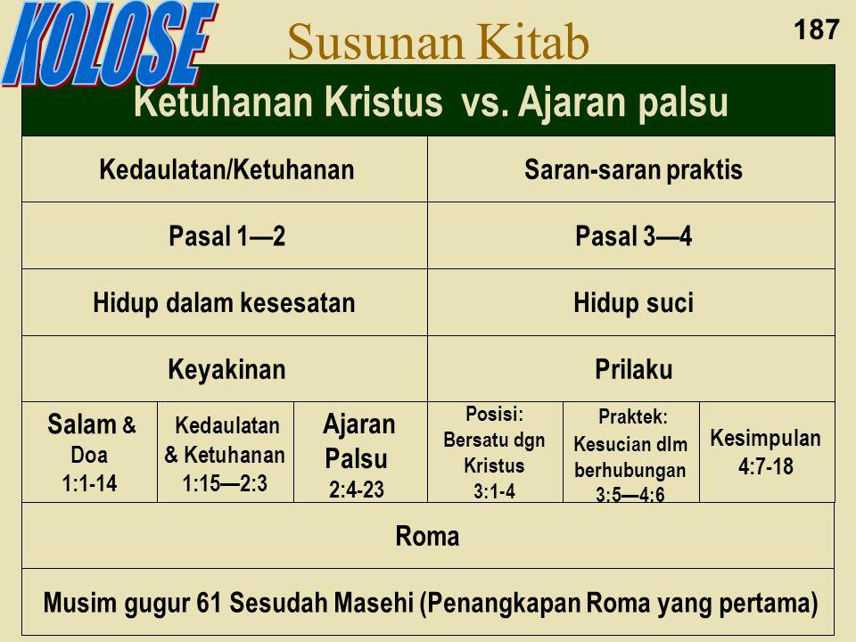Ketuhanan Kristus vs. Ajaran palsu
