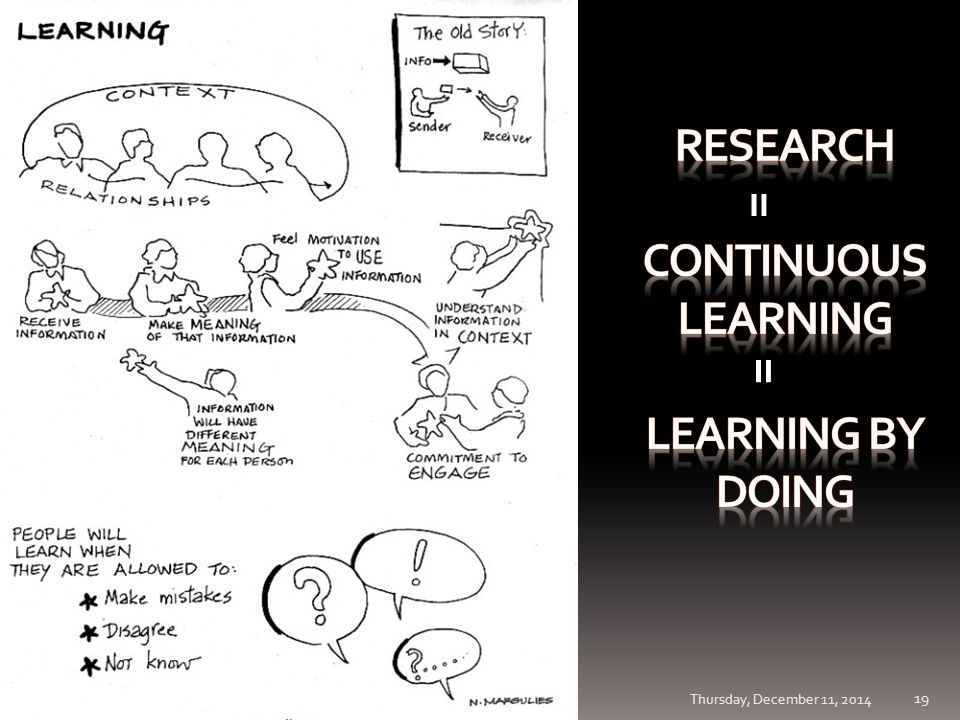 RESEARCH Continuous learning learning by doing