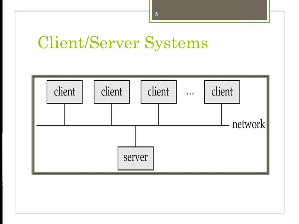 24-Sep-12 Client/Server Systems
