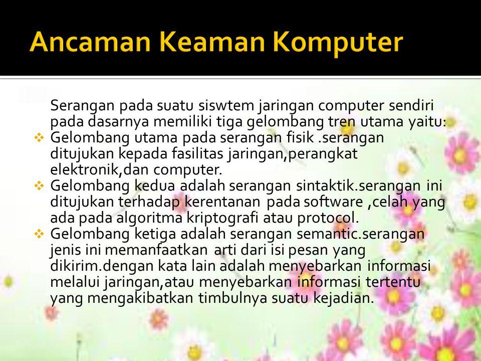 Ancaman Keaman Komputer
