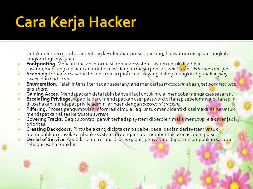 Cara Kerja Hacker Untuk memberi gambarantentang keseluruhan proses hacking,dibawah ini disajikan langkah-langkah logisnya,yaitu.