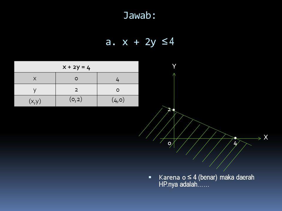 Jawab: a. x + 2y ≤ 4 Karena 0 ≤ 4 (benar) maka daerah HP.nya adalah……