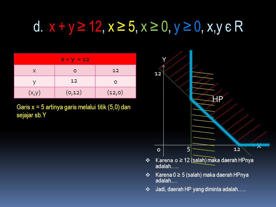 d. x + y ≥ 12, x ≥ 5, x ≥ 0, y ≥ 0, x,y є R HP x + y = 12 x y (x,y) Y