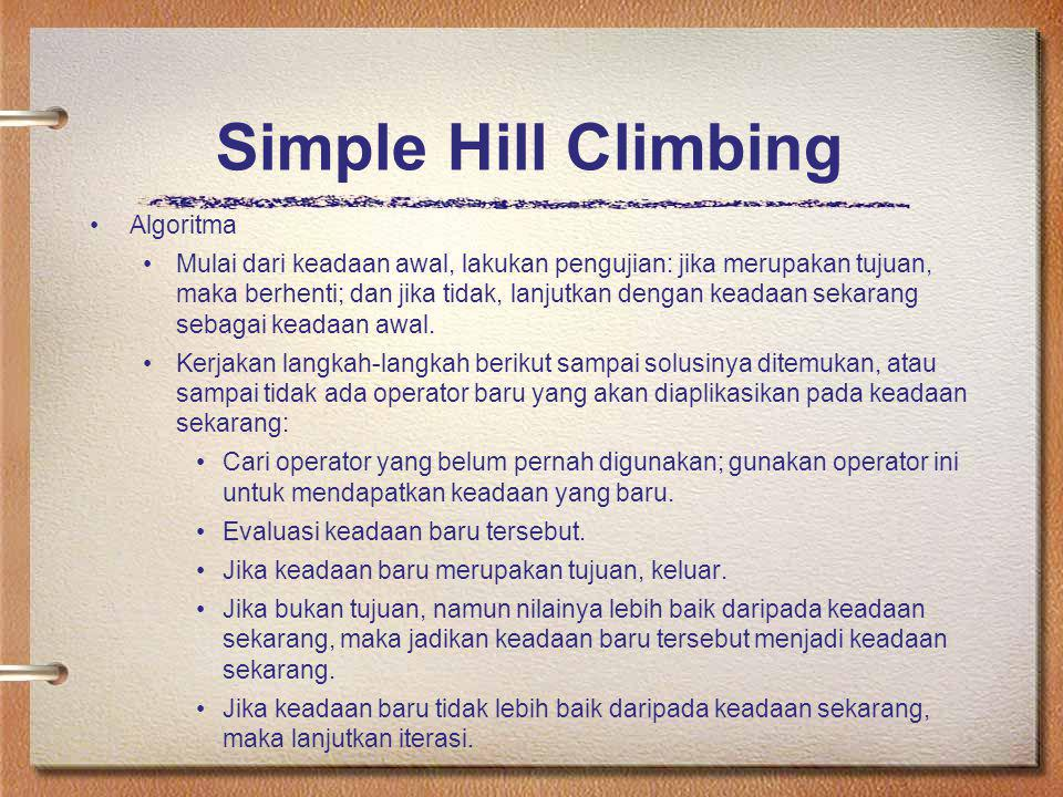 Simple Hill Climbing Algoritma