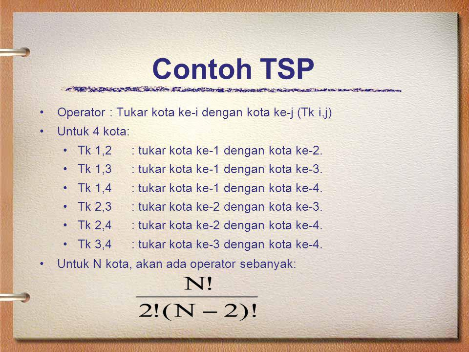 Contoh TSP Operator : Tukar kota ke-i dengan kota ke-j (Tk i,j)