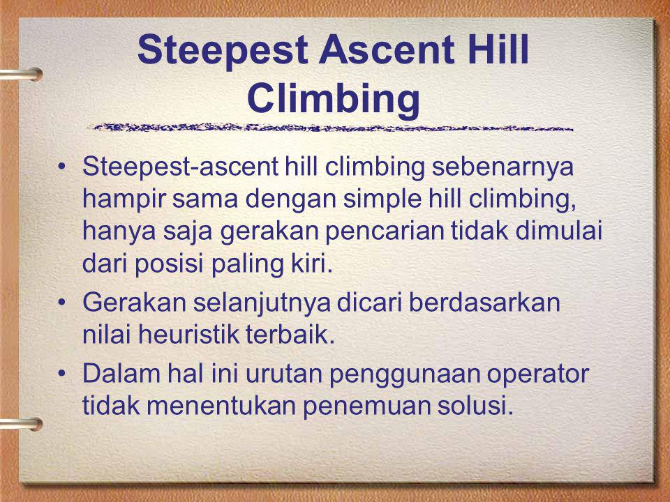 Steepest Ascent Hill Climbing