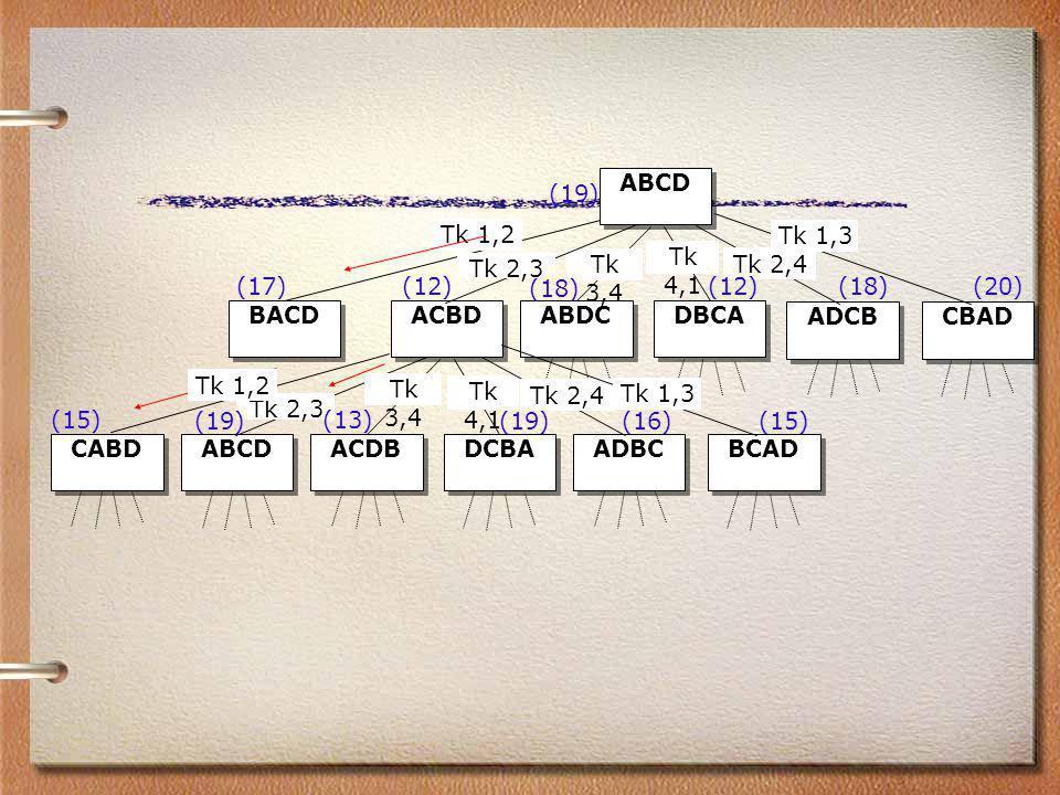 ABCD ACBD. ABDC. DBCA. Tk 1,2. Tk 3,4. Tk 4,1. ADCB. CBAD. Tk 2,4. Tk 1,3. (19) (17) CABD.