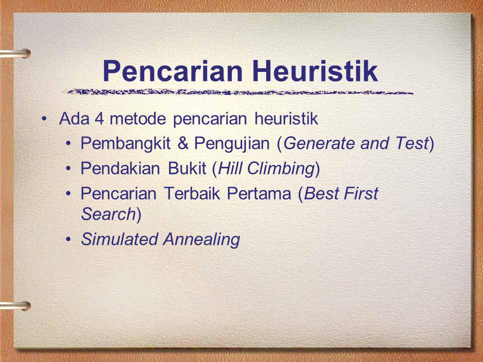 Pencarian Heuristik Ada 4 metode pencarian heuristik