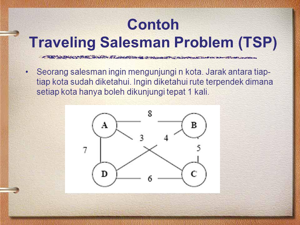 Contoh Traveling Salesman Problem (TSP)