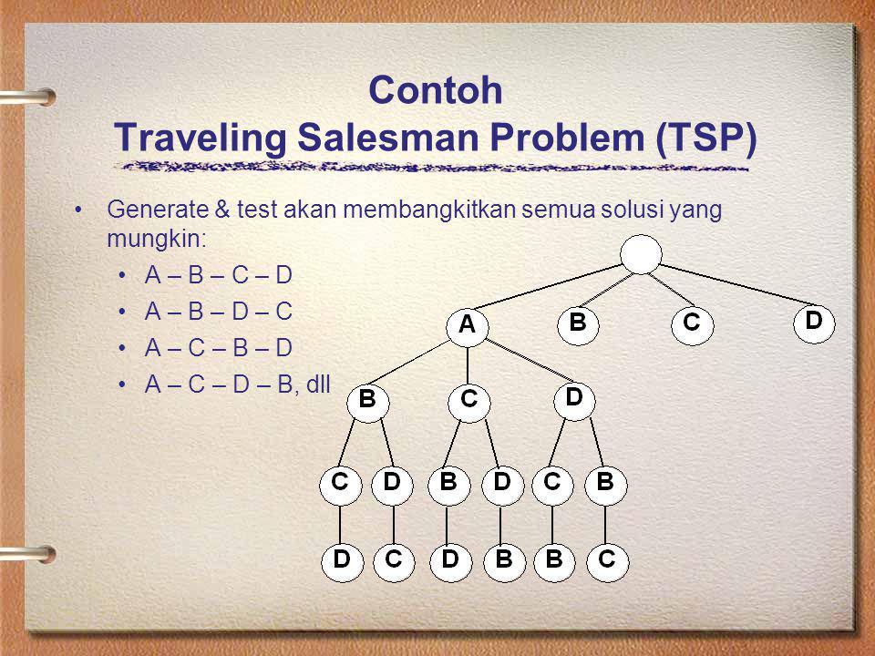 Contoh Traveling Salesman Problem (TSP)