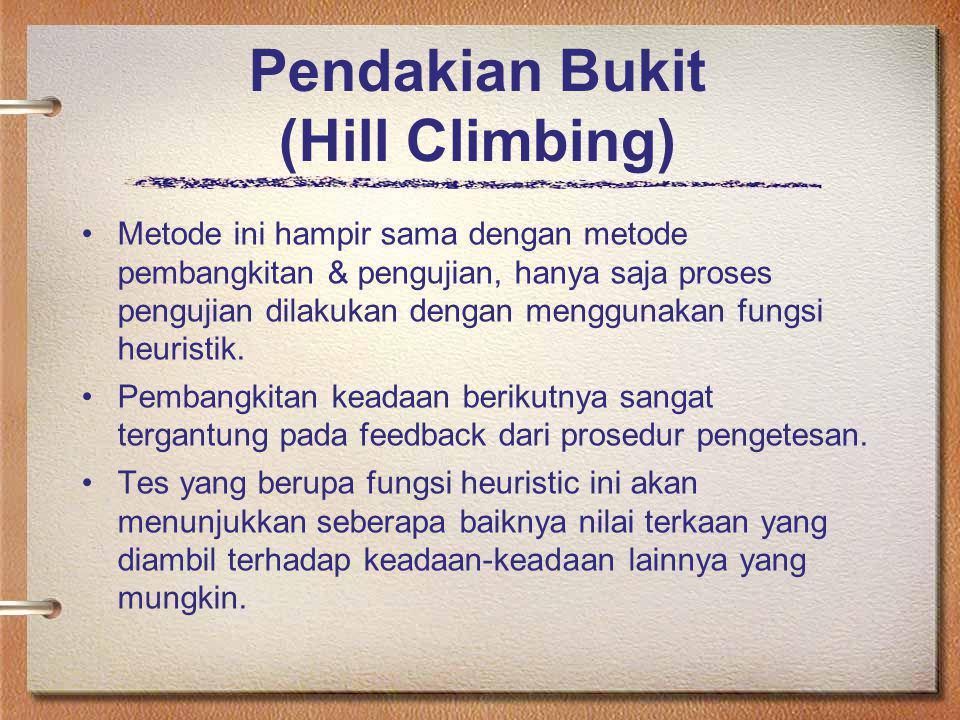 Pendakian Bukit (Hill Climbing)