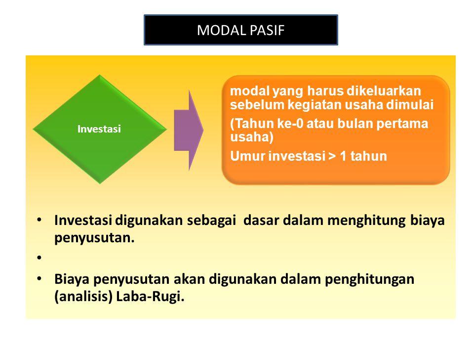 Investasi digunakan sebagai dasar dalam menghitung biaya penyusutan.