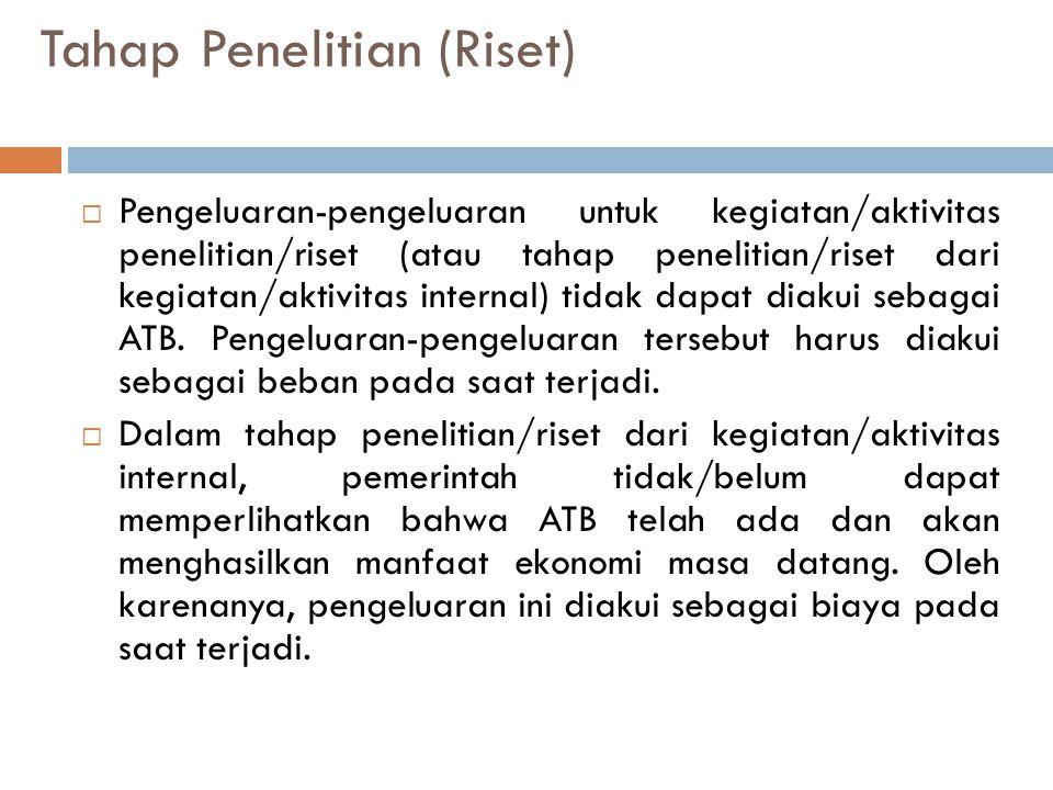 Tahap Penelitian (Riset)