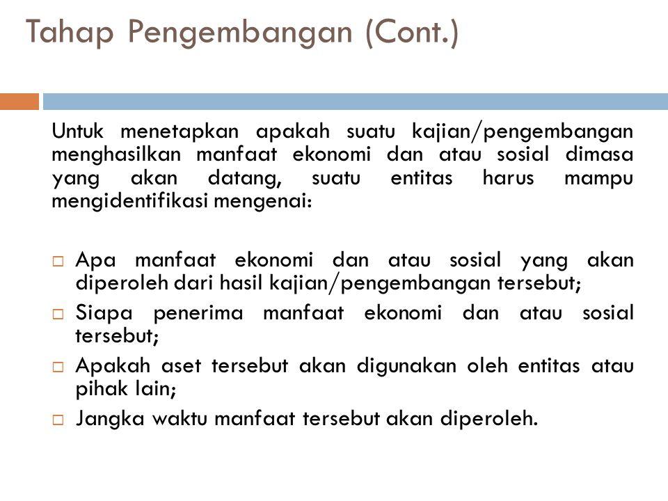 Tahap Pengembangan (Cont.)