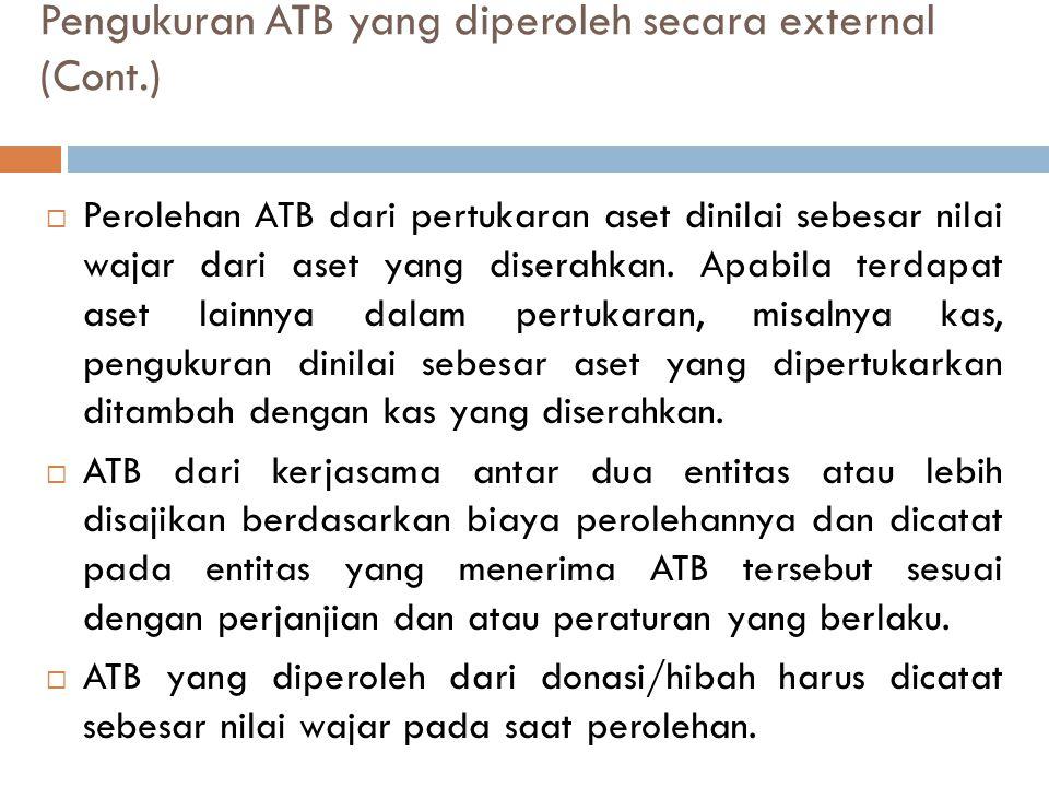 Pengukuran ATB yang diperoleh secara external (Cont.)