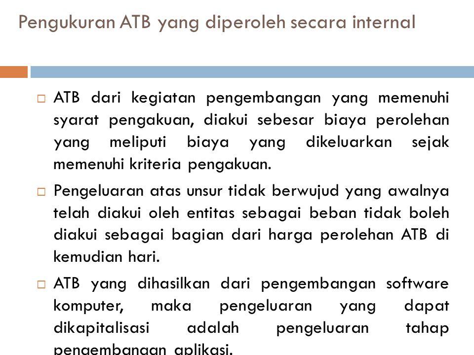 Pengukuran ATB yang diperoleh secara internal
