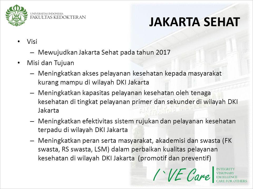 JAKARTA SEHAT Visi Mewujudkan Jakarta Sehat pada tahun 2017
