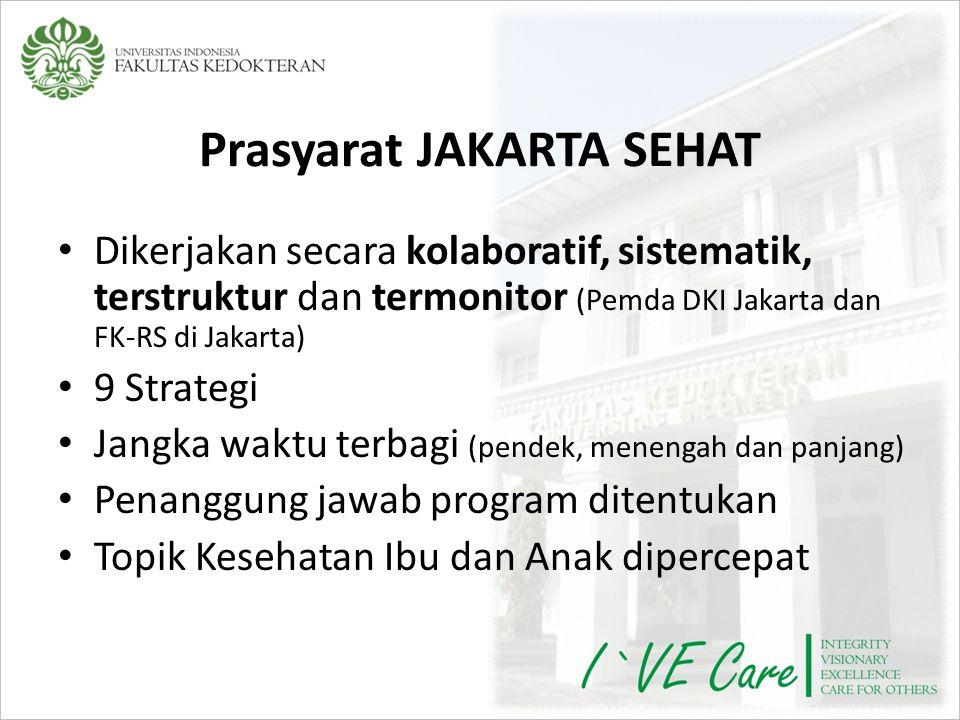 Prasyarat JAKARTA SEHAT