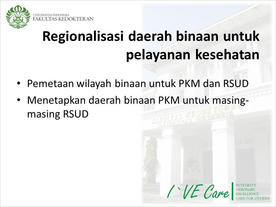 Regionalisasi daerah binaan untuk pelayanan kesehatan