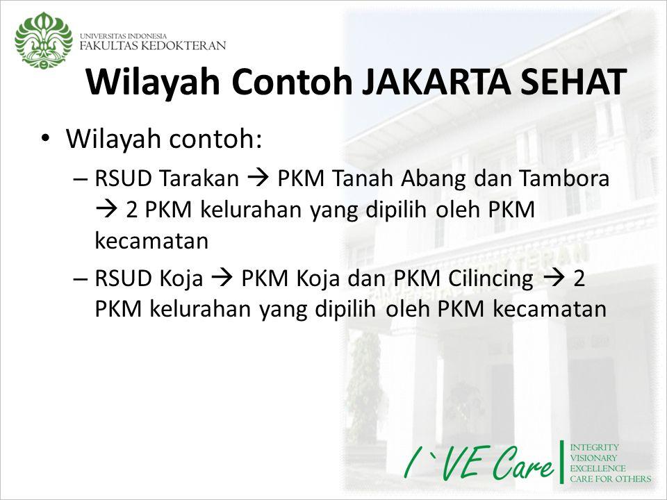 Wilayah Contoh JAKARTA SEHAT