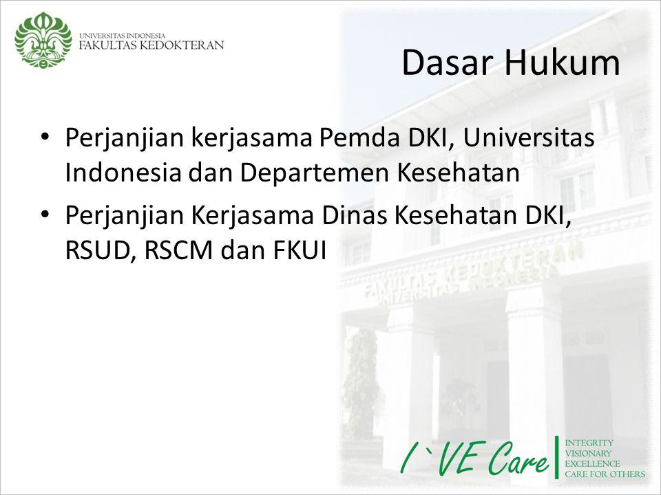 Dasar Hukum Perjanjian kerjasama Pemda DKI, Universitas Indonesia dan Departemen Kesehatan.