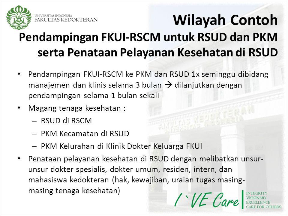 Wilayah Contoh Pendampingan FKUI-RSCM untuk RSUD dan PKM serta Penataan Pelayanan Kesehatan di RSUD