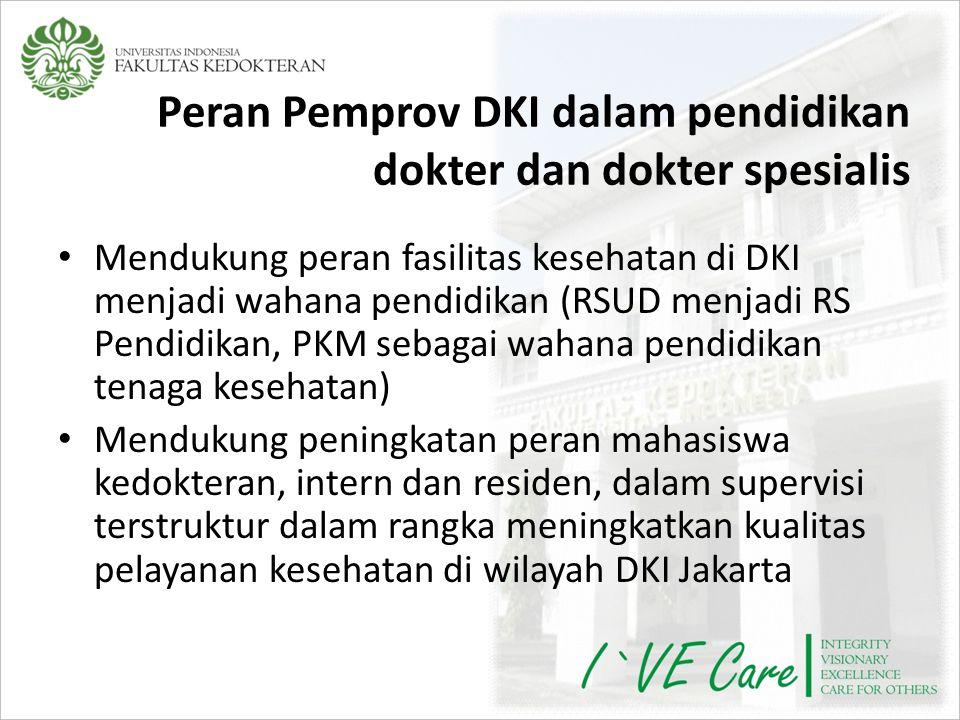Peran Pemprov DKI dalam pendidikan dokter dan dokter spesialis