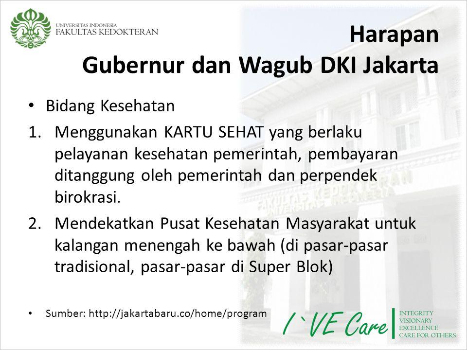 Harapan Gubernur dan Wagub DKI Jakarta