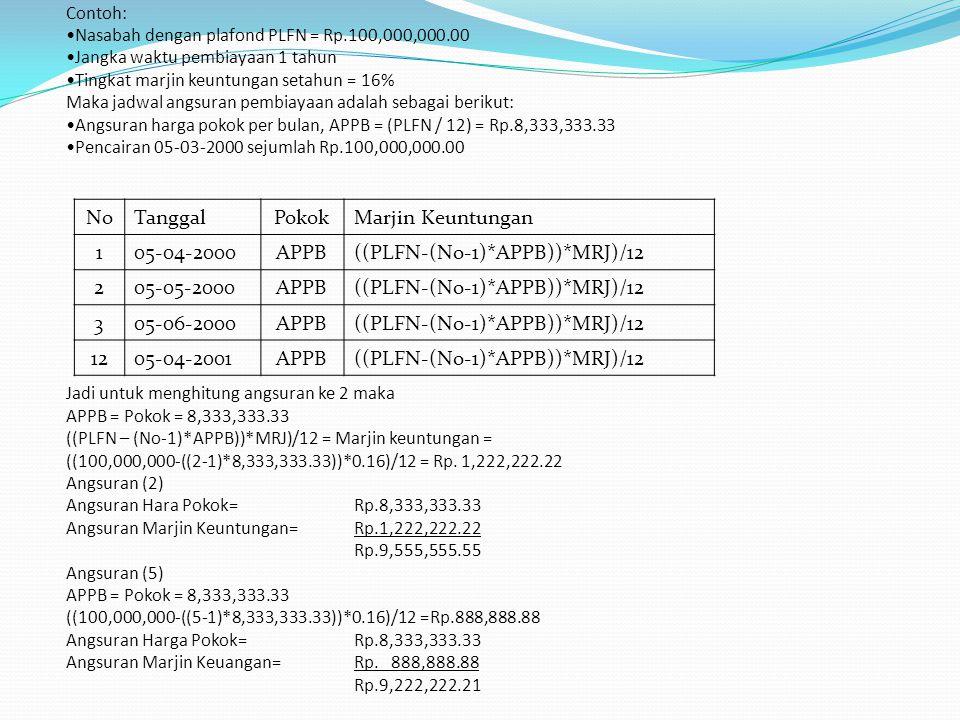 ((PLFN-(No-1)*APPB))*MRJ)/12 2 05-05-2000 3 05-06-2000 12 05-04-2001