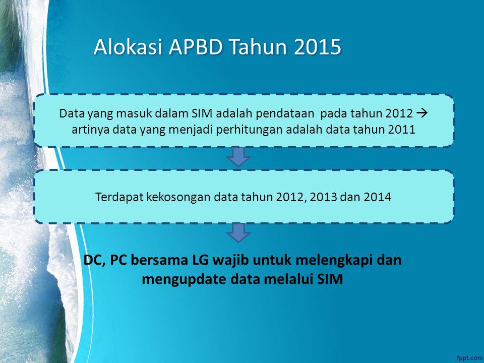 Alokasi APBD Tahun 2015 DC, PC bersama LG wajib untuk melengkapi dan