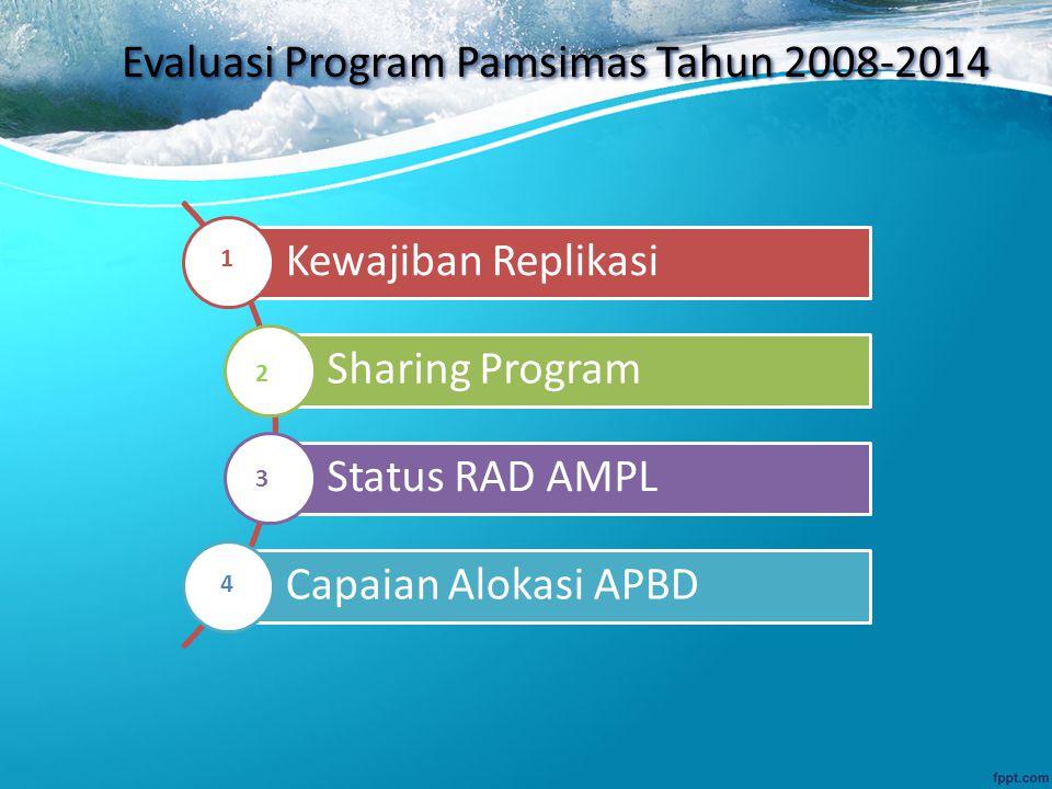 Evaluasi Program Pamsimas Tahun 2008-2014