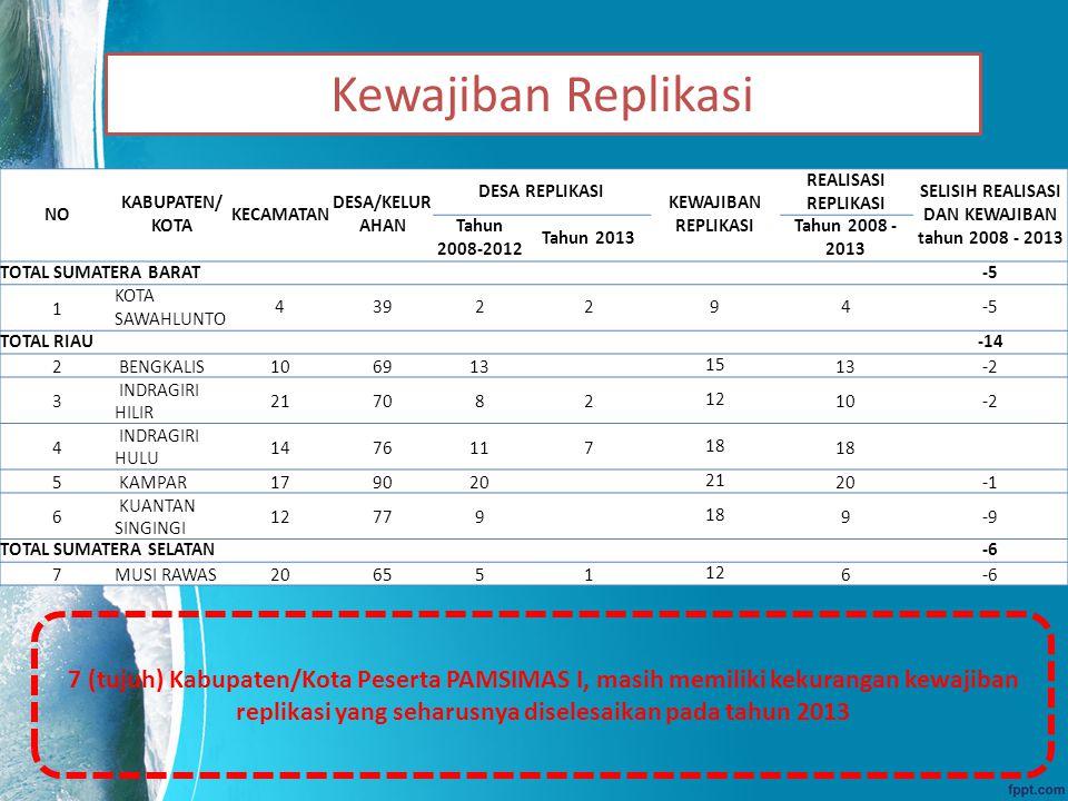 SELISIH REALISASI DAN KEWAJIBAN tahun 2008 - 2013