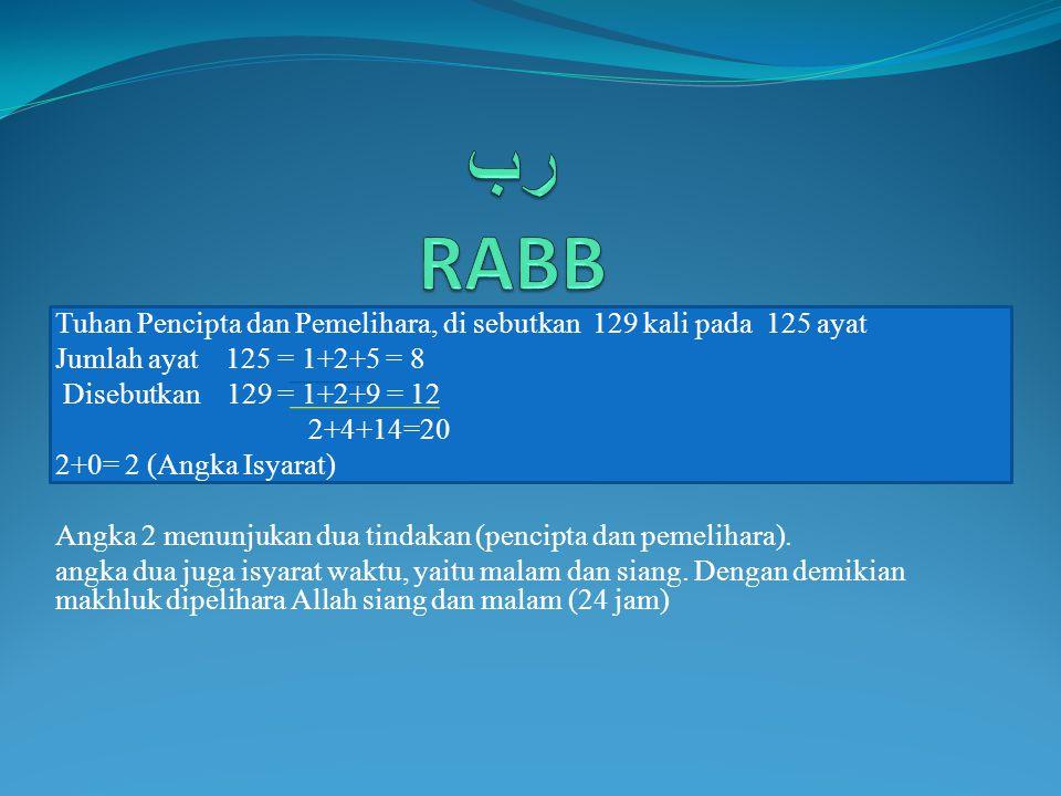 رب RABB Tuhan Pencipta dan Pemelihara, di sebutkan 129 kali pada 125 ayat. Jumlah ayat 125 = 1+2+5 = 8.