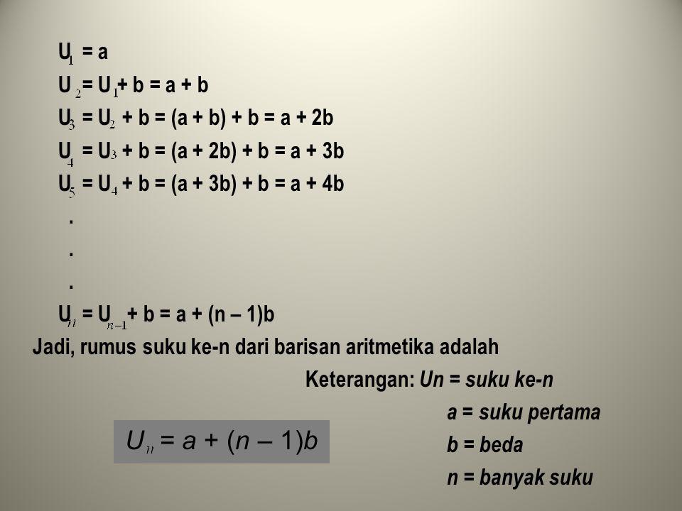 U = a U = U + b = a + b U = U + b = (a + b) + b = a + 2b U = U + b = (a + 2b) + b = a + 3b U = U + b = (a + 3b) + b = a + 4b . U = U + b = a + (n – 1)b Jadi, rumus suku ke-n dari barisan aritmetika adalah Keterangan: Un = suku ke-n a = suku pertama b = beda n = banyak suku